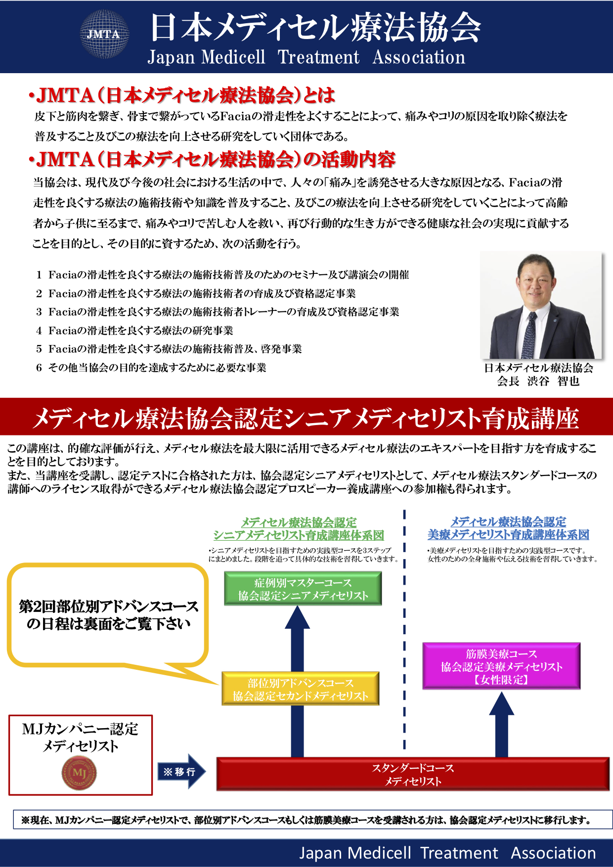 協会DM0129-01